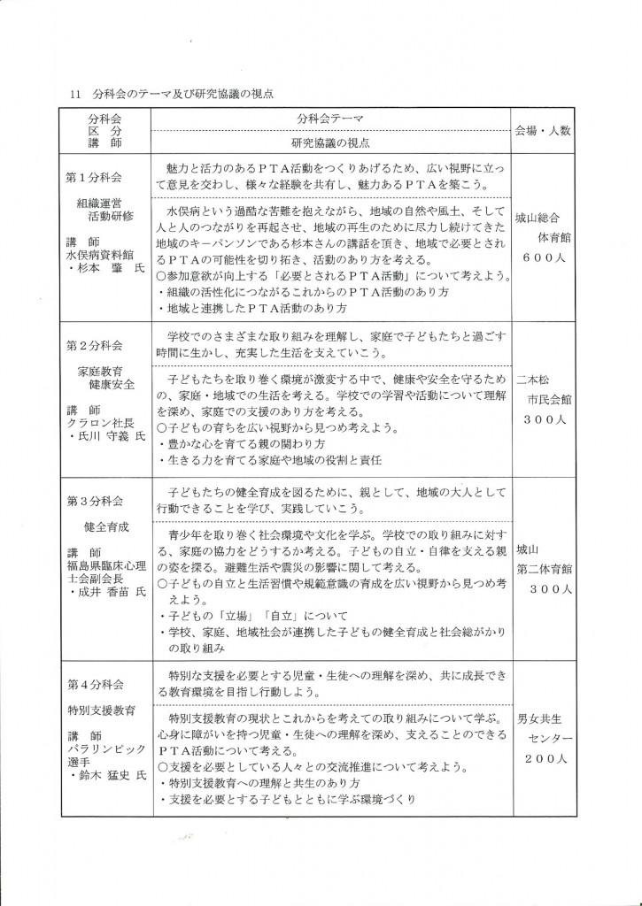 ptafukushima63-3